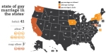 what-states-allow-gay-marriage-what-states-ban-gay-marriage-usa-map